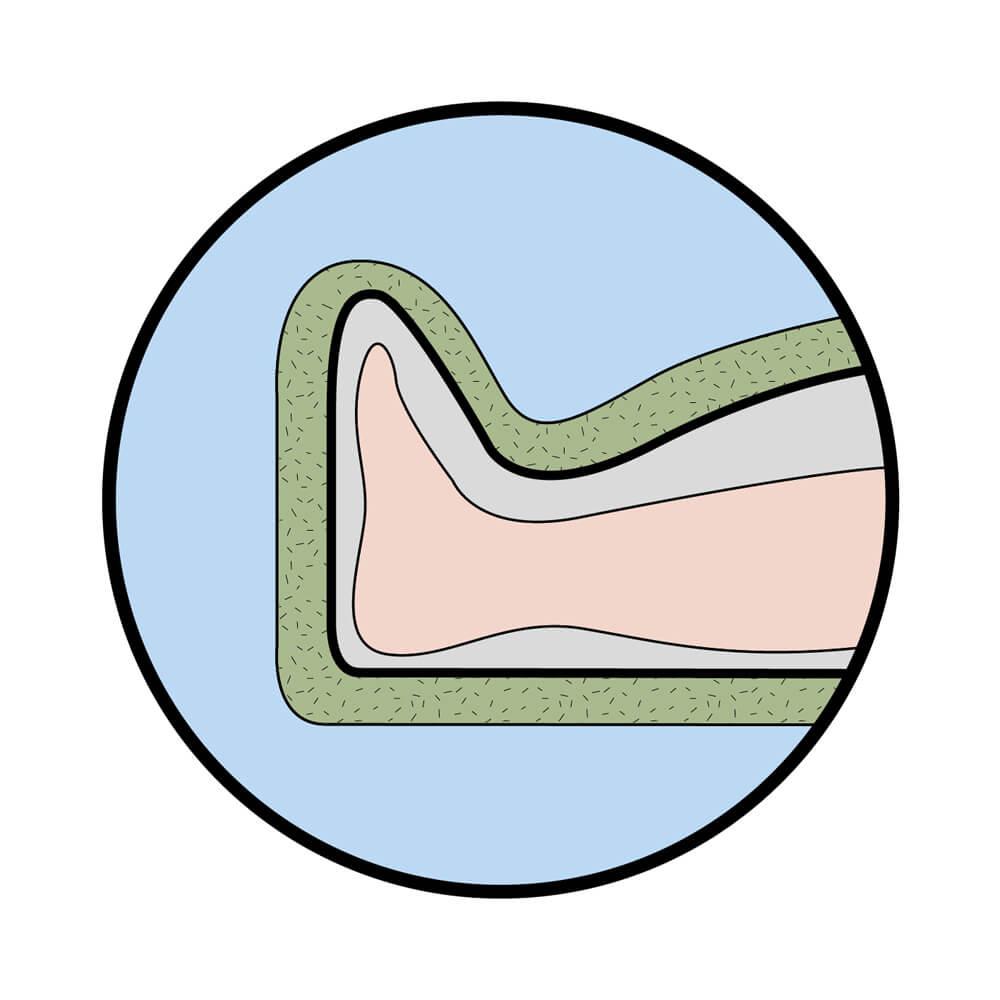 Coleman - voetenbox
