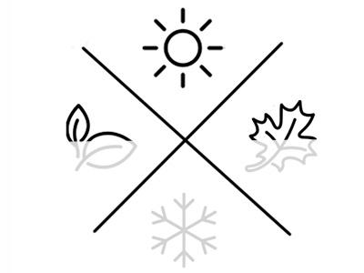 Oventure Sviland - 2 seizoenen