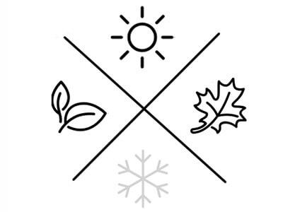 Oventure Sviland - 3 seizoenen
