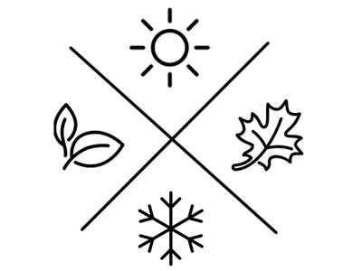 Oventure Tundra - 4 seizoenen