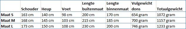 Maattabel Valandre Swing 700