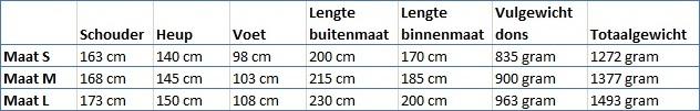 Maattabel Valandre Swing 900
